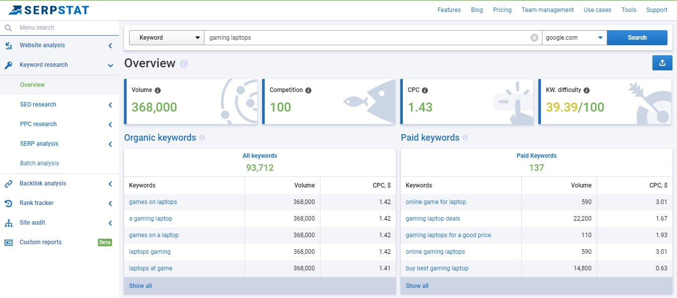 Top Keyword Research & Optimization Tools Serpstat