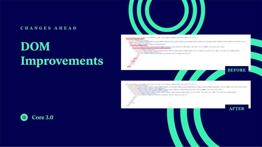 Elementor DOM Improvements Livecanvas