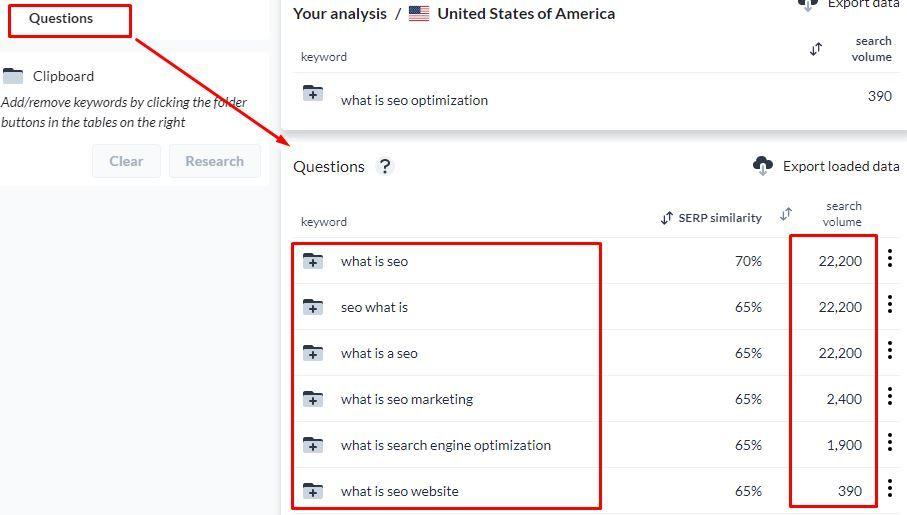 SurferSEO keyword research