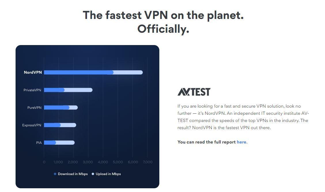 NordVPN Fastest VPN Service