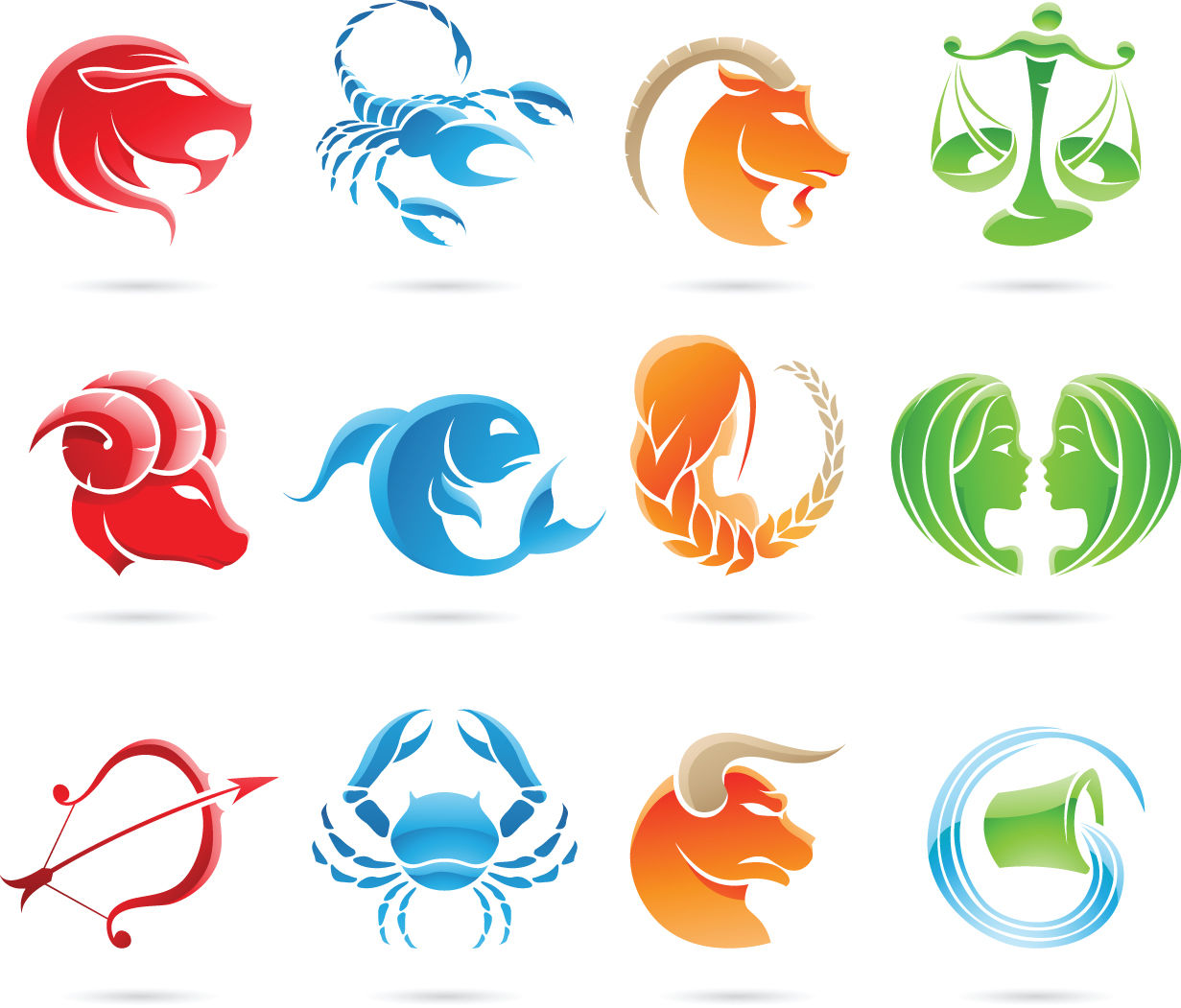Как запомнить знаки зодиака?
