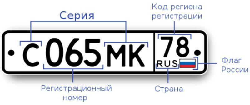 Запомнить номер автомобиля