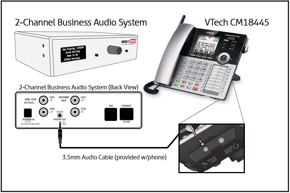 Vtech phone system with streaming music on hold device
