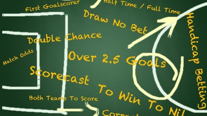 Understanding Different Types of Odds in Sports Betting