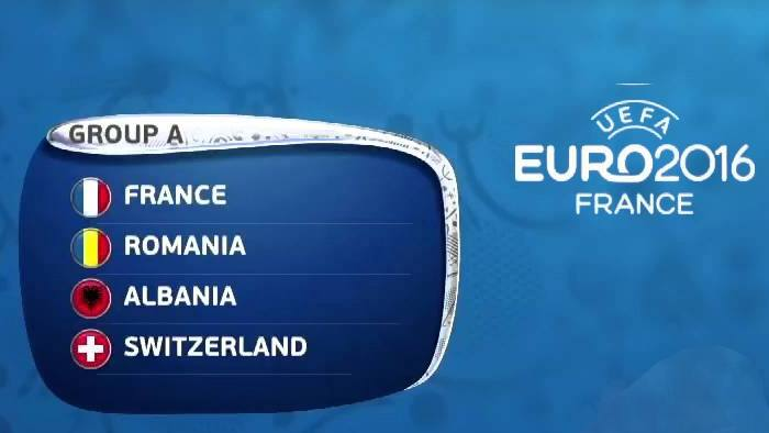 UEFA Euro 2016: Group A Preview