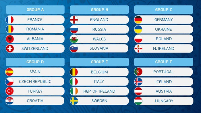 UEFA Euro 2016: Group B Preview