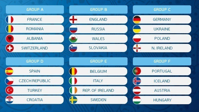 UEFA Euro 2016: Group F Preview