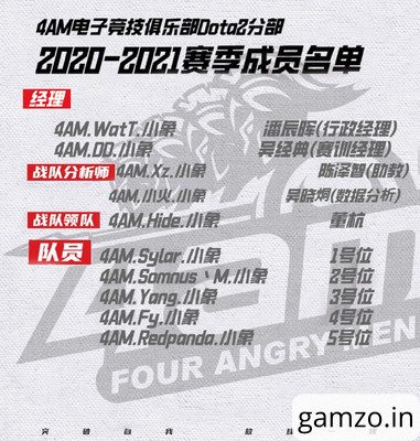 4AM dota roster chinese