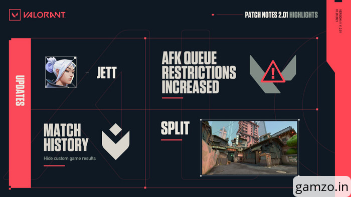 Jett nerfed, split reworked, major bugs fixed in valorant patch 2. 01