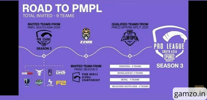 Pmpl: sa season 3 details revealed, these teams are invited