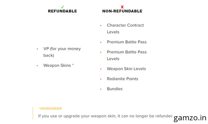 These items are refundable in valorant. You can apply for a refund from the valorant purchase history page.