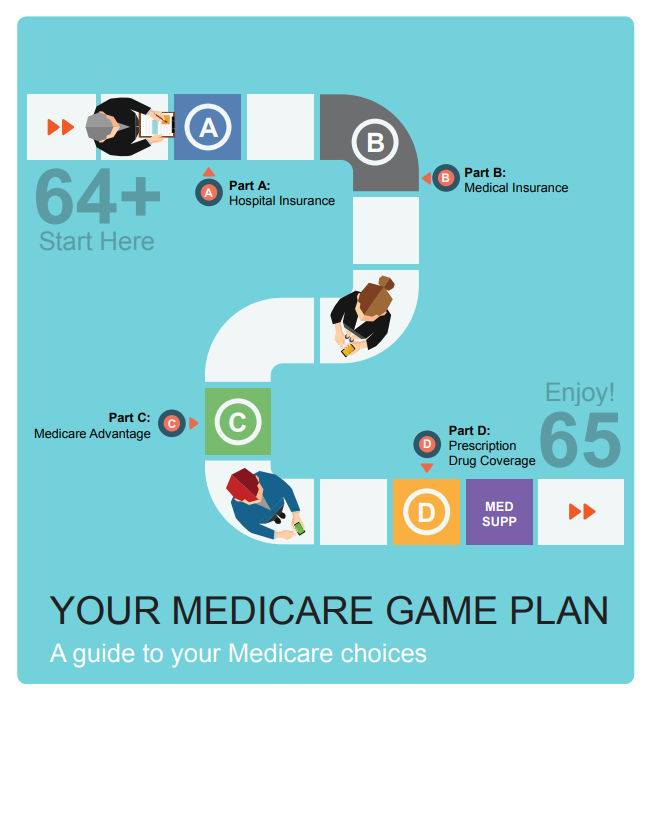Mary Washington Medicare Decision guide