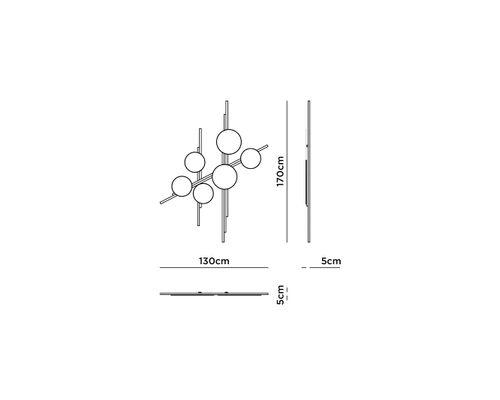 Technical details - Flute