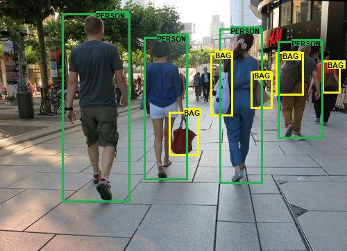 AI Machine Learning