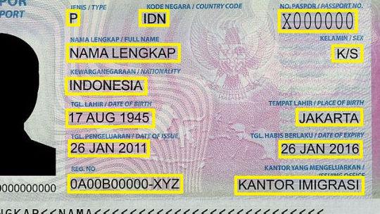 Passport Annotation