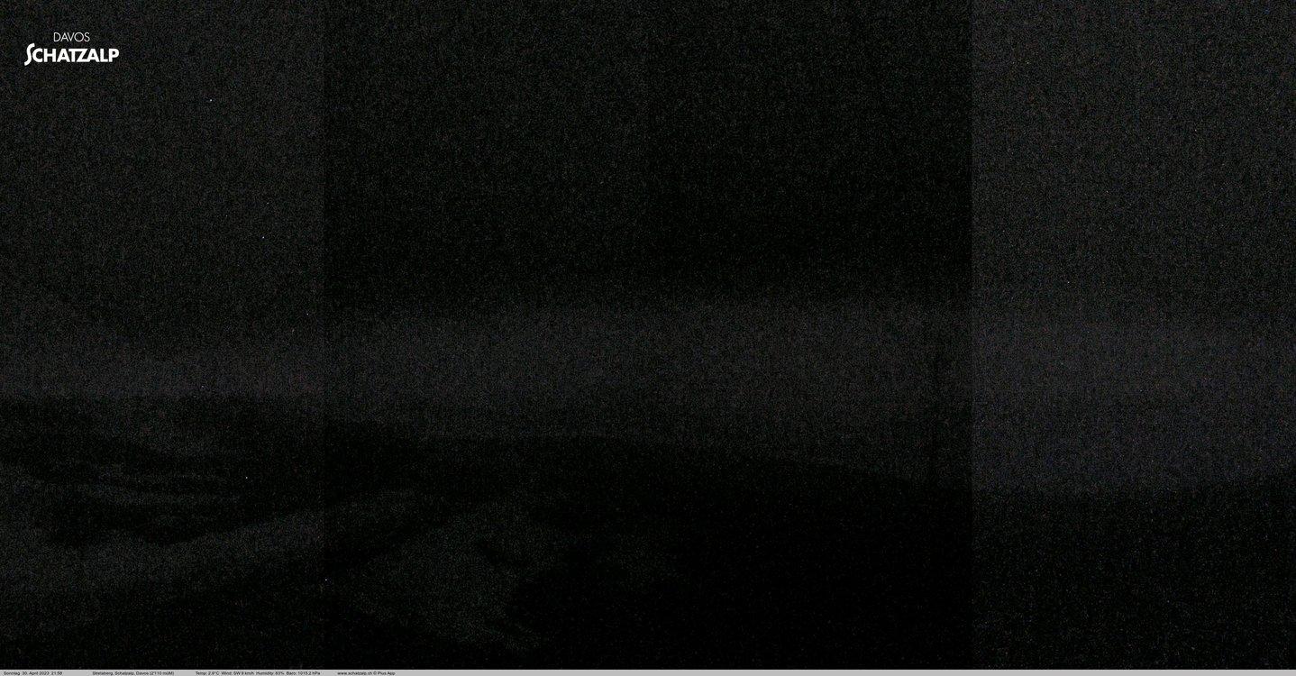 Strelaberg - Schatzalp - Davos