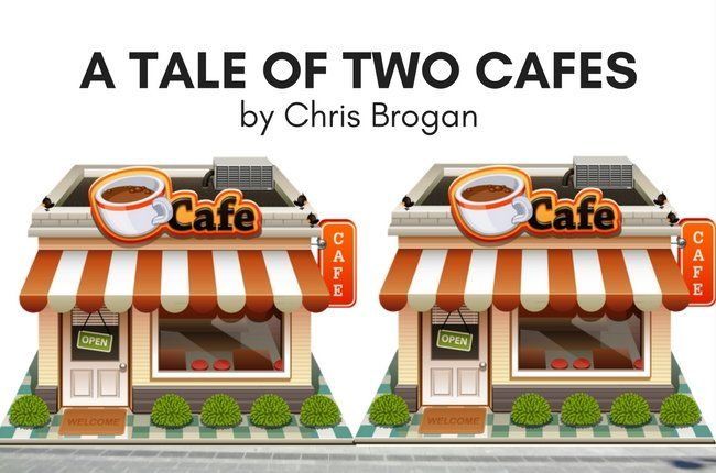 animated photo of two cafes