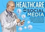 infographic healthcare and social media