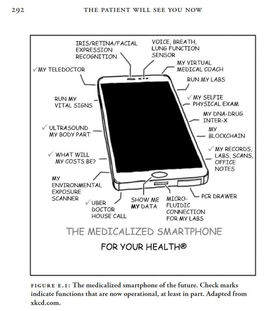 iPhone Health Medicalized Smartphone infographic