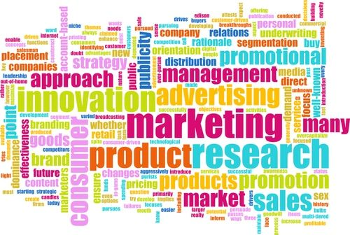 marketing and advertising word collage