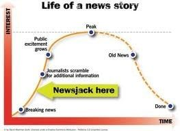 Newsjacking and the life of a news story