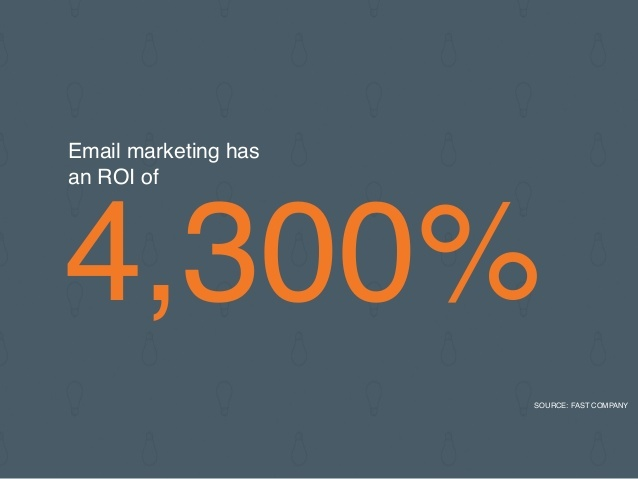 Email Marketing has an ROI of 4300%
