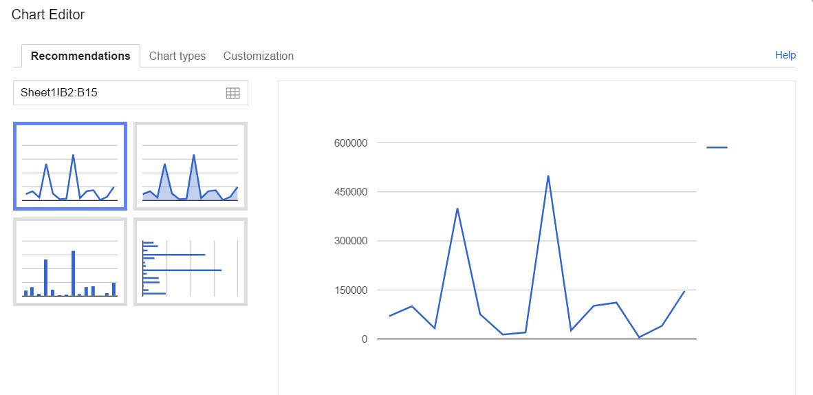 Google Sheets charts 1