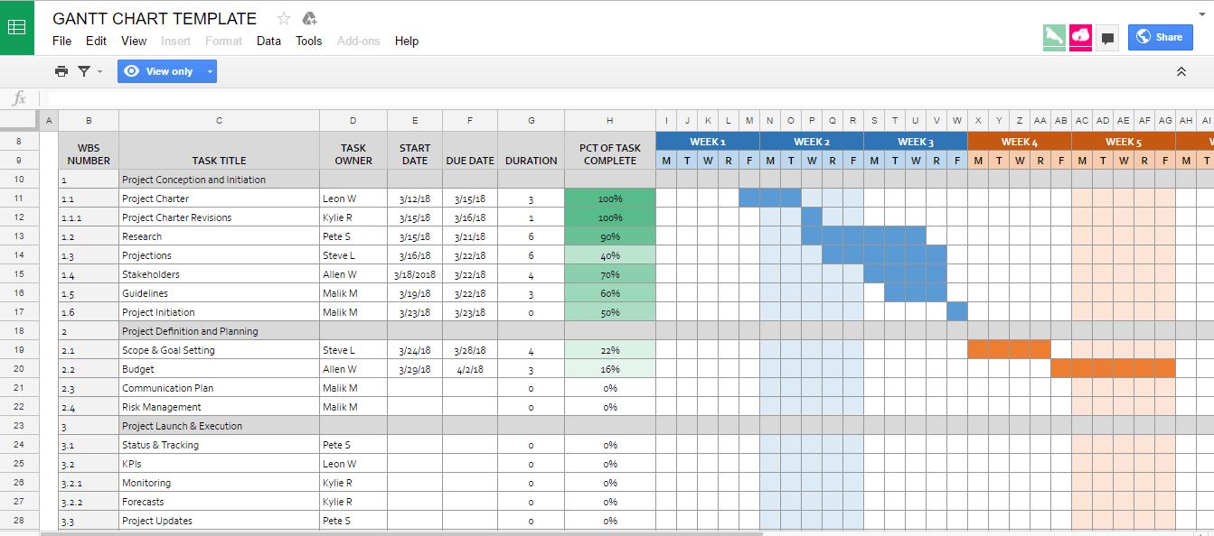 Google Sheets templates 2