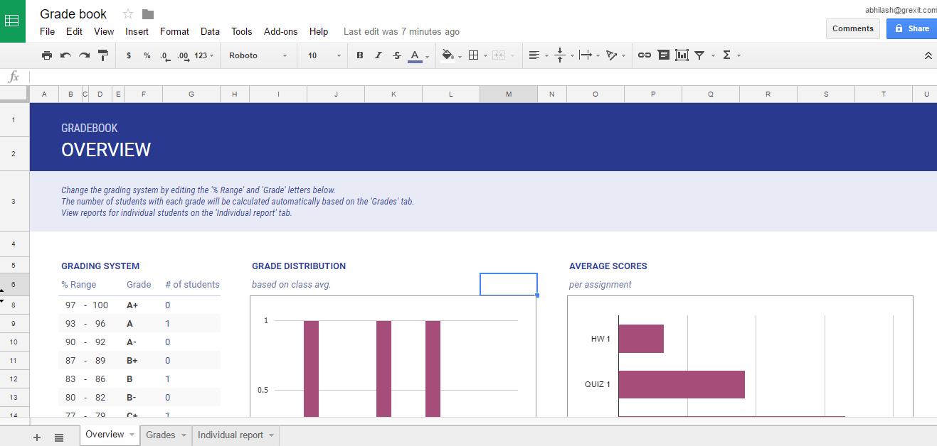 Google Sheets templates 4