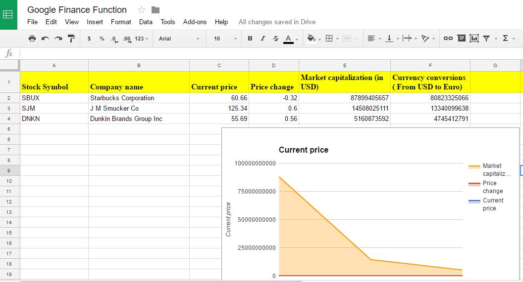 Google sheets finance 11
