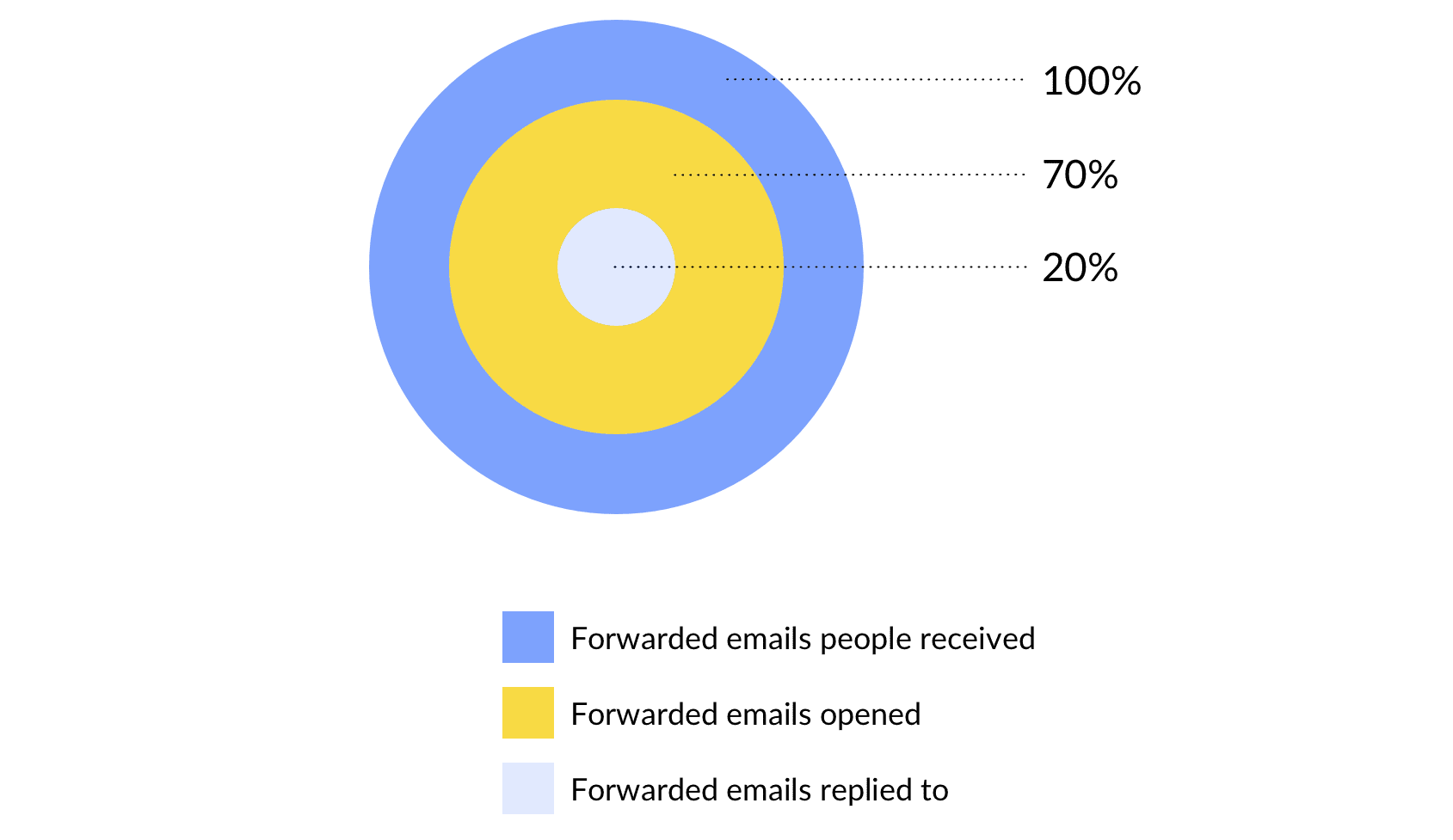 state-of-email-report-2019