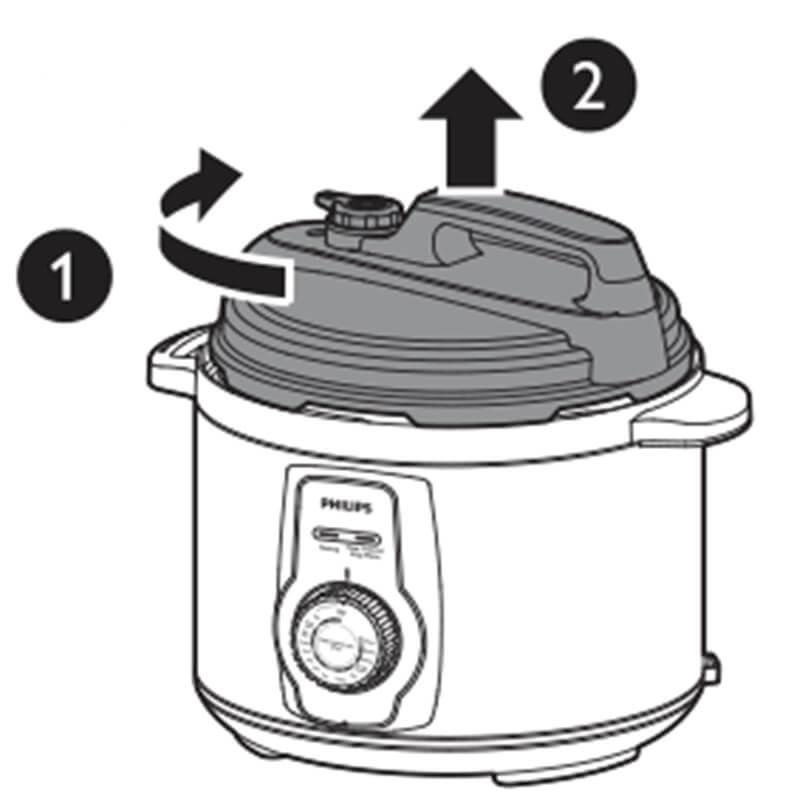 Cách sử dụng nồi áp suất điện Philips HD2103 1