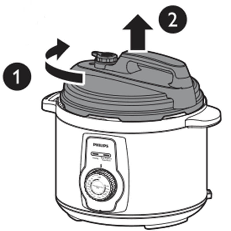 Cách sử dụng nồi áp suất điện Philips HD2103 12