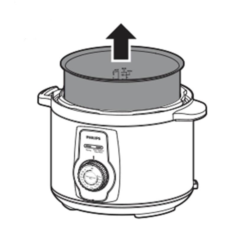 Cách sử dụng nồi áp suất điện Philips HD2103 2