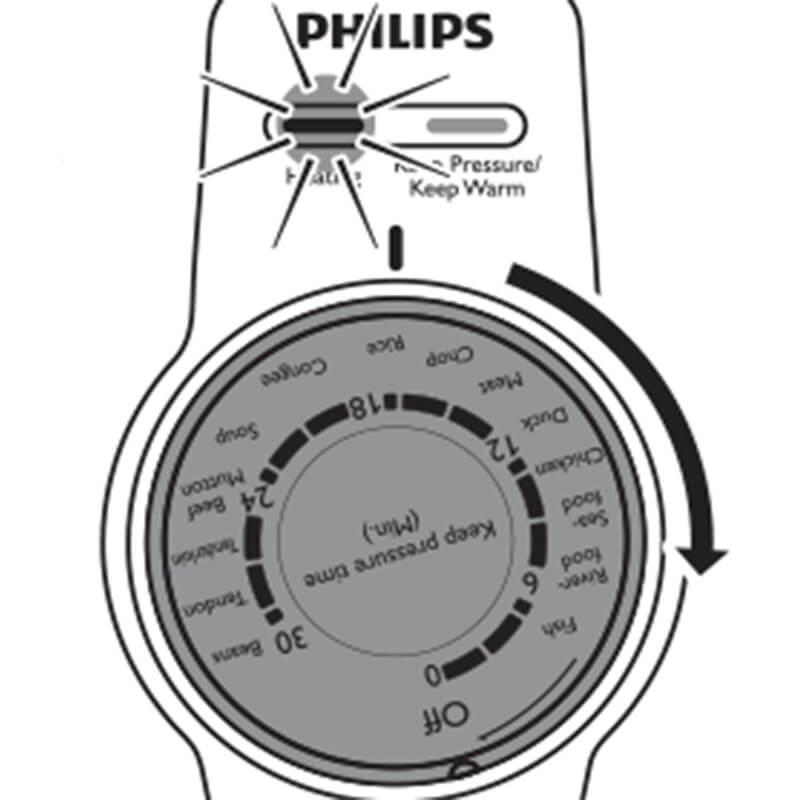 Cách sử dụng nồi áp suất điện Philips HD2103 9