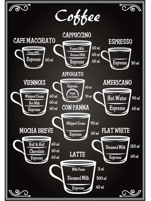 Cafe hạt Perfetto Intenso 3