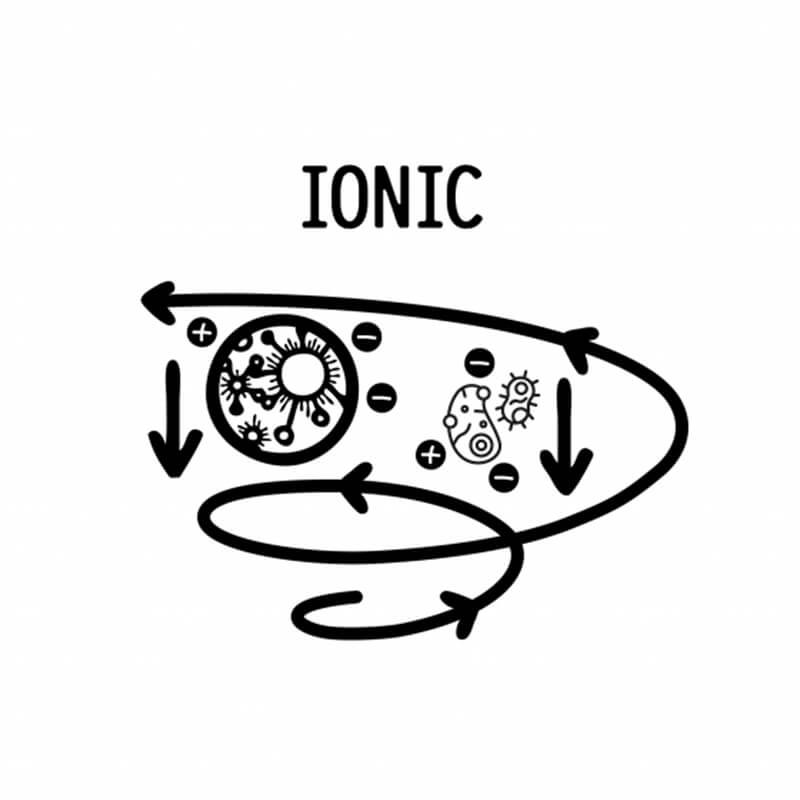 Quy trình làm sạch không khí của máy tạo ion