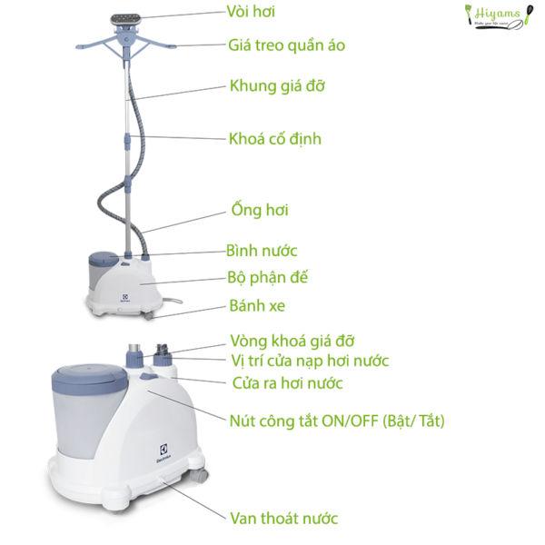 Mô tả chi tiết bàn ủi hơi nước Electrolux E5GS1-55DB