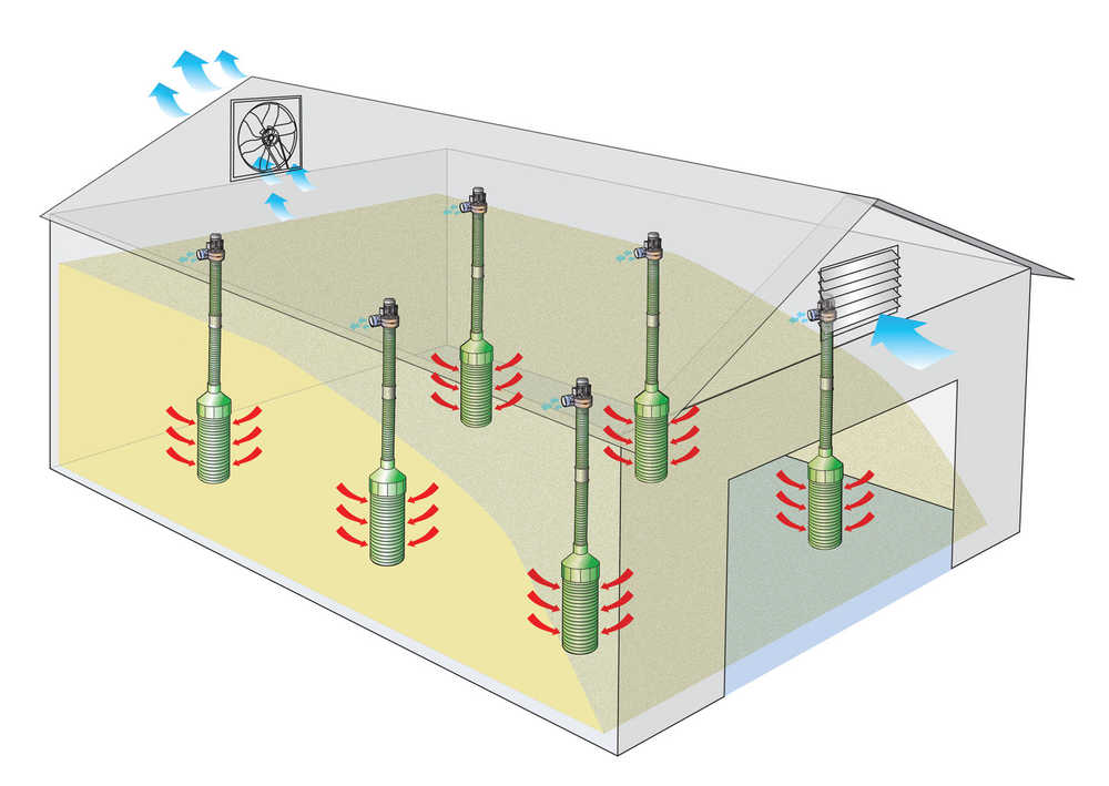 Grain Drying & Monitoring Equipment