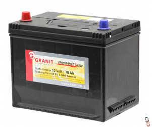 BATTERY 068/072,  12V Endurance Line Starter Battery