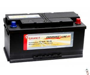 BATTERY 643,  12V Endurance Line Starter Battery