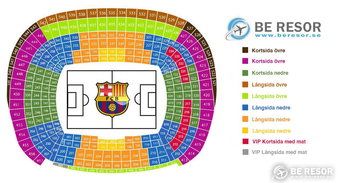 Barcelona arena