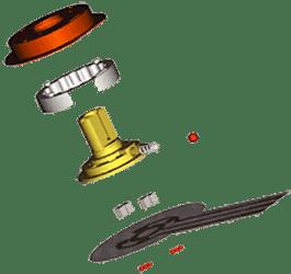 thiNcoder rotor