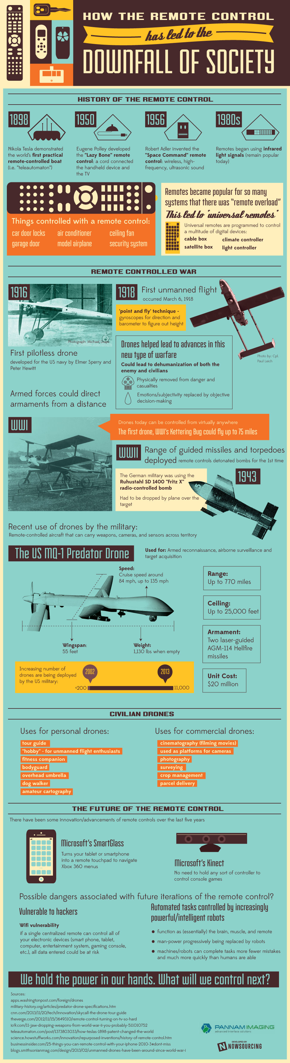 Remote Control Infographic