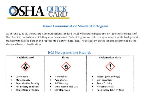 Hazard Communication Standard Pictogram