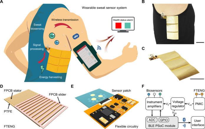 Battery-Less Smart Wearables