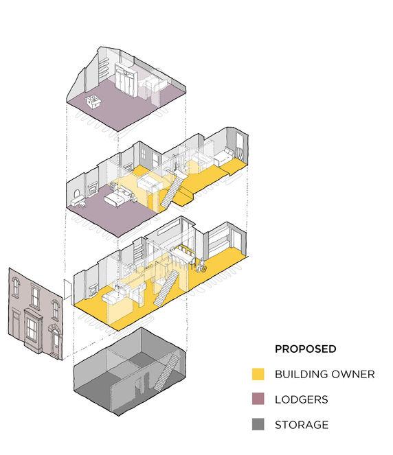 Adapt House image 7