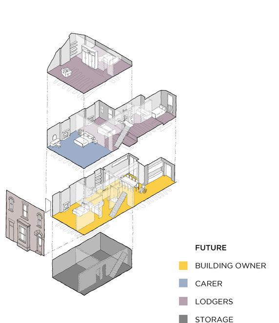 Adapt House image 8