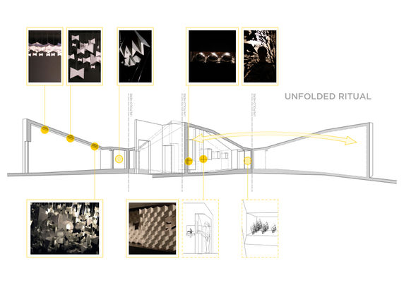 Fold / Unfold image 3