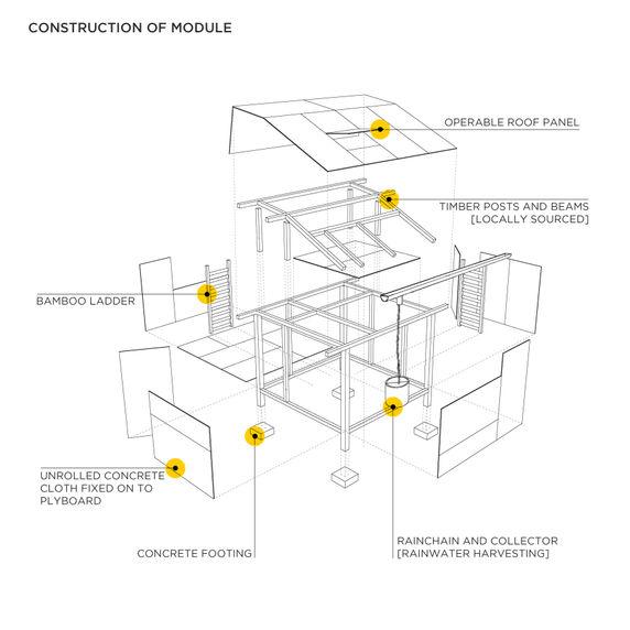Modular school image 4